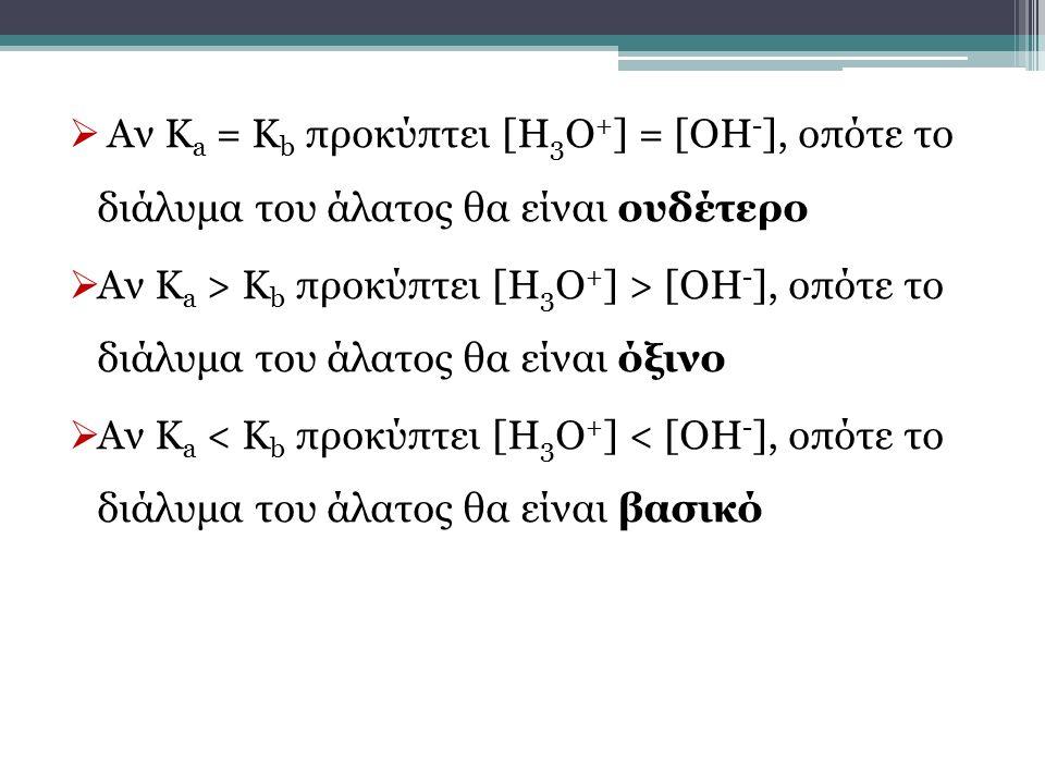 Αν Κa = Kb προκύπτει [Η3Ο+] = [ΟΗ-], οπότε το διάλυμα του άλατος θα είναι ουδέτερο
